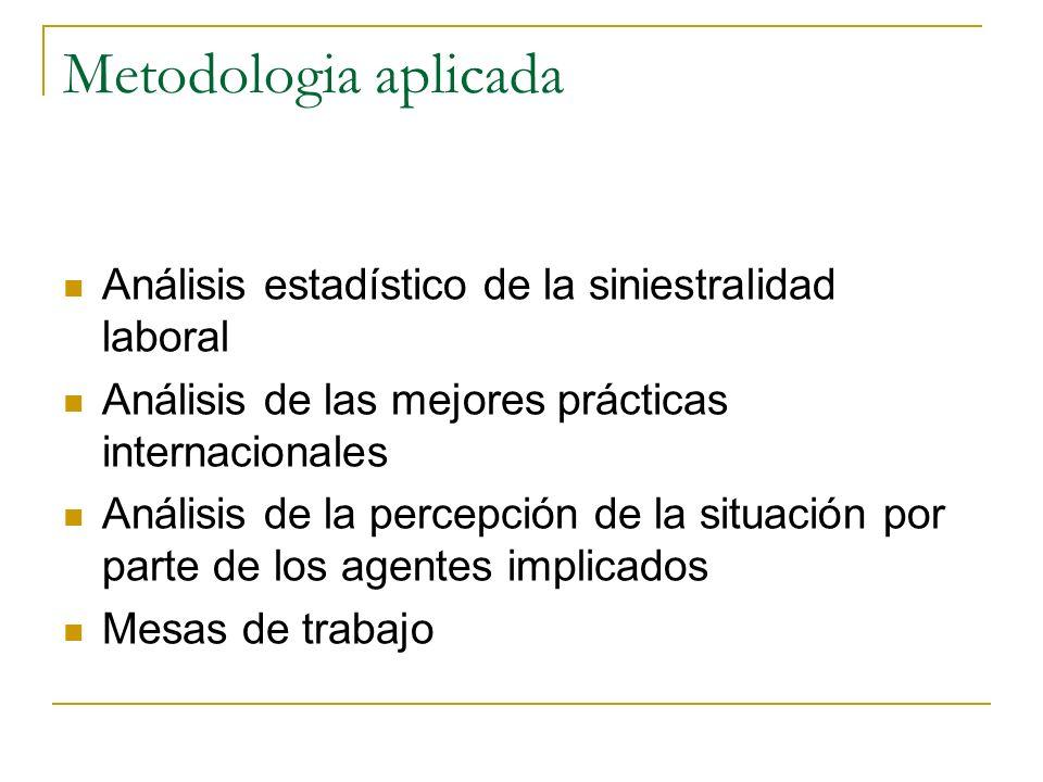 Metodologia aplicada Análisis estadístico de la siniestralidad laboral Análisis de las mejores prácticas internacionales Análisis de la percepción de