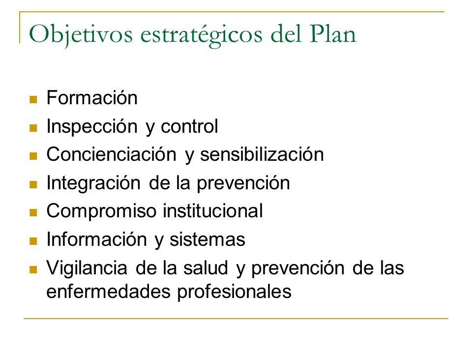 Objetivos estratégicos del Plan Formación Inspección y control Concienciación y sensibilización Integración de la prevención Compromiso institucional