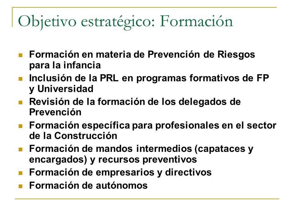 Objetivo estratégico: Formación Formación en materia de Prevención de Riesgos para la infancia Inclusión de la PRL en programas formativos de FP y Uni