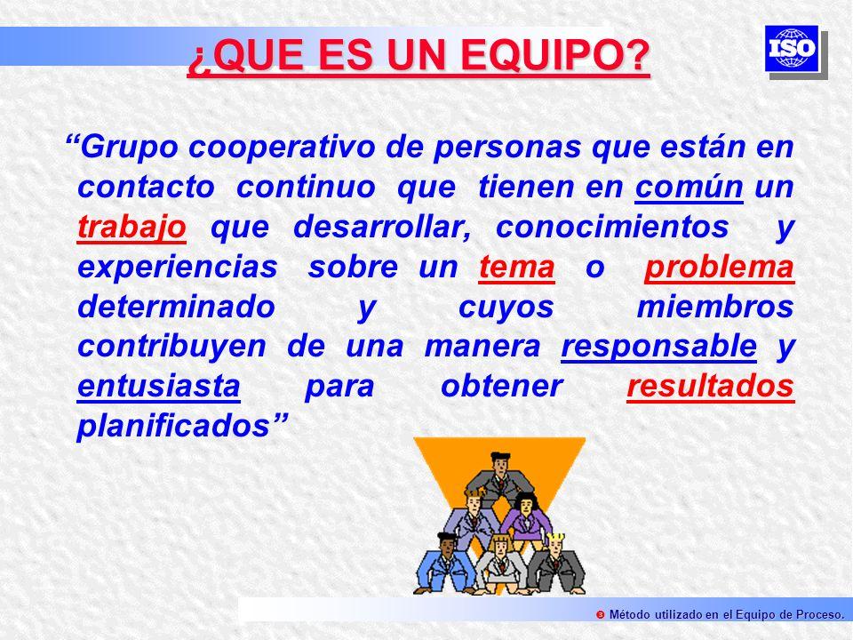 ¿QUE ES UN EQUIPO? Grupo cooperativo de personas que están en contacto continuo que tienen en común un trabajo que desarrollar, conocimientos y experi