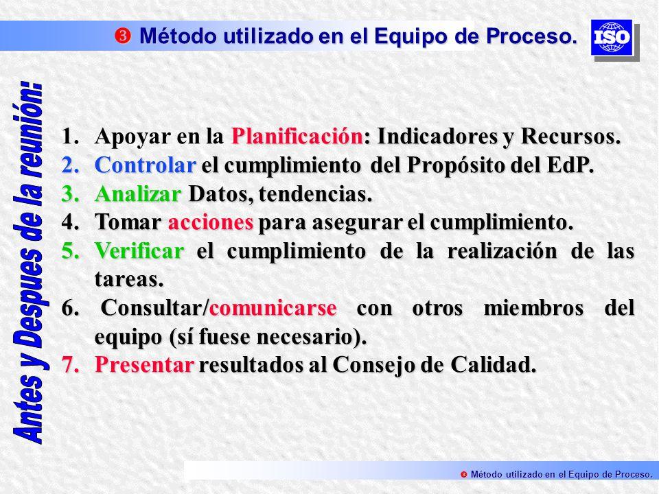 Planificación: Indicadores y Recursos. 1.Apoyar en la Planificación: Indicadores y Recursos. 2.Controlar el cumplimiento del Propósito del EdP. 3.Anal