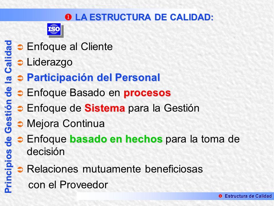 Principios de Gestión de la Calidad Enfoque al Cliente Liderazgo Participación del Personal Participación del Personal procesos Enfoque Basado en proc