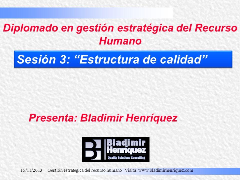 Sesión 3: Estructura de calidad 15/11/2013Gestión estrategica del recurso humano Visita: www.bladimirhenriquez.com Diplomado en gestión estratégica de