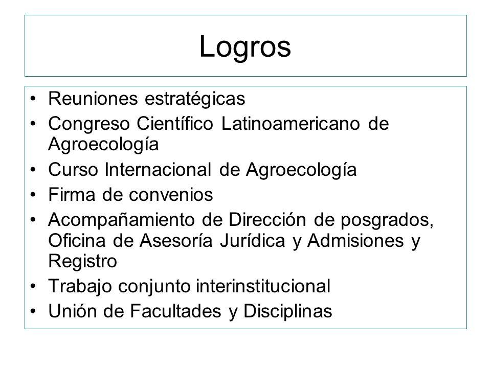 Logros Reuniones estratégicas Congreso Científico Latinoamericano de Agroecología Curso Internacional de Agroecología Firma de convenios Acompañamient
