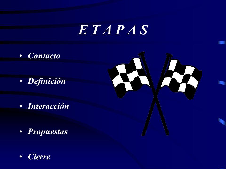 COMPETENCIA - PARTES Funcionario del lugar -intrascendencia Intervención con Apoderados Formulas preestablecidas