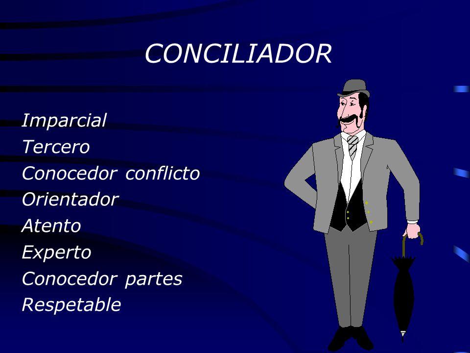 CONCILIADOR Imparcial Tercero Conocedor conflicto Orientador Atento Experto Conocedor partes Respetable