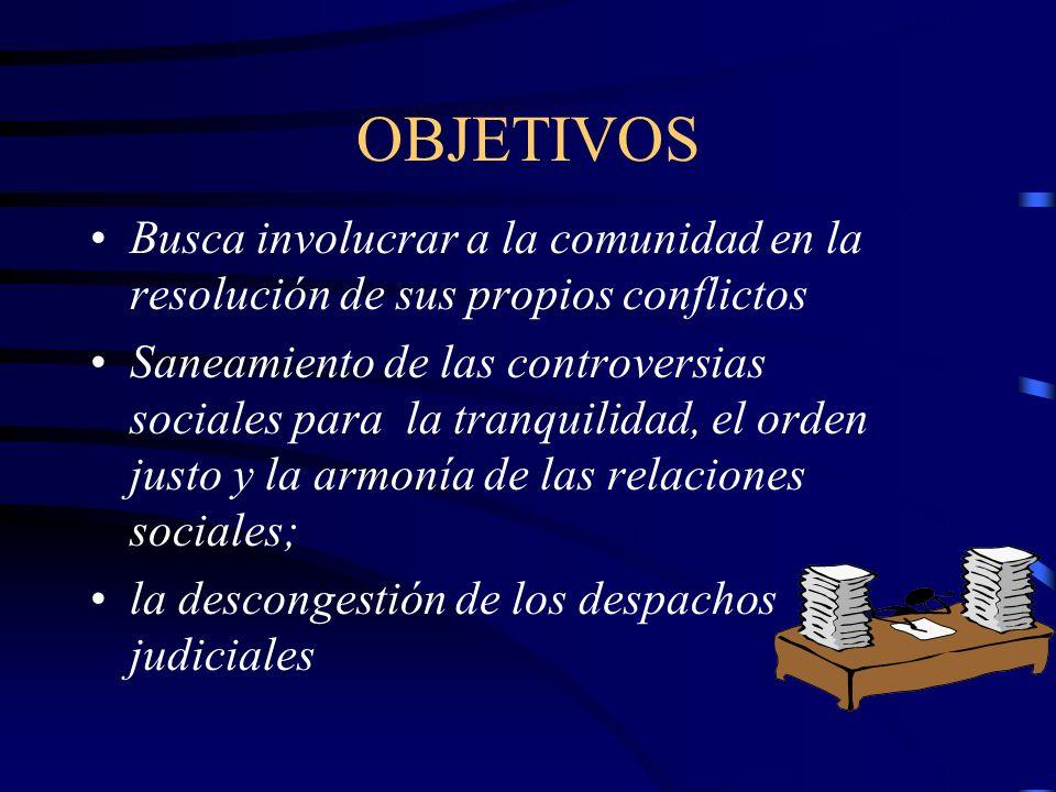 OBJETIVOS Busca involucrar a la comunidad en la resolución de sus propios conflictos Saneamiento de las controversias sociales para la tranquilidad, el orden justo y la armonía de las relaciones sociales; la descongestión de los despachos judiciales