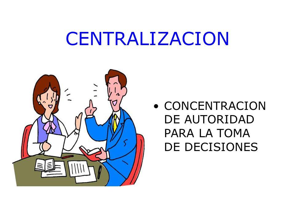 PROPOSITOS DEL PROCESO DE ORGANIZACION DIVISION DEL TRABAJO EN PUESTOS Y DEPARTAMENTOS ASIGANCION DE TAREAS Y RESPONSABILIDADES COORDINACION DE TAREAS ORGANIZACIONALES CONJUNTAR PUESTOS EN UNIDADES