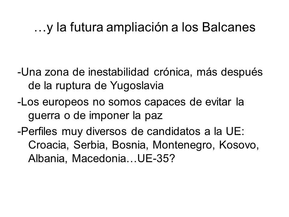 …y la futura ampliación a los Balcanes -Una zona de inestabilidad crónica, más después de la ruptura de Yugoslavia -Los europeos no somos capaces de e