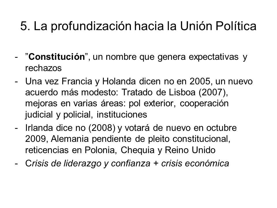 5. La profundización hacia la Unión Política -Constitución, un nombre que genera expectativas y rechazos -Una vez Francia y Holanda dicen no en 2005,