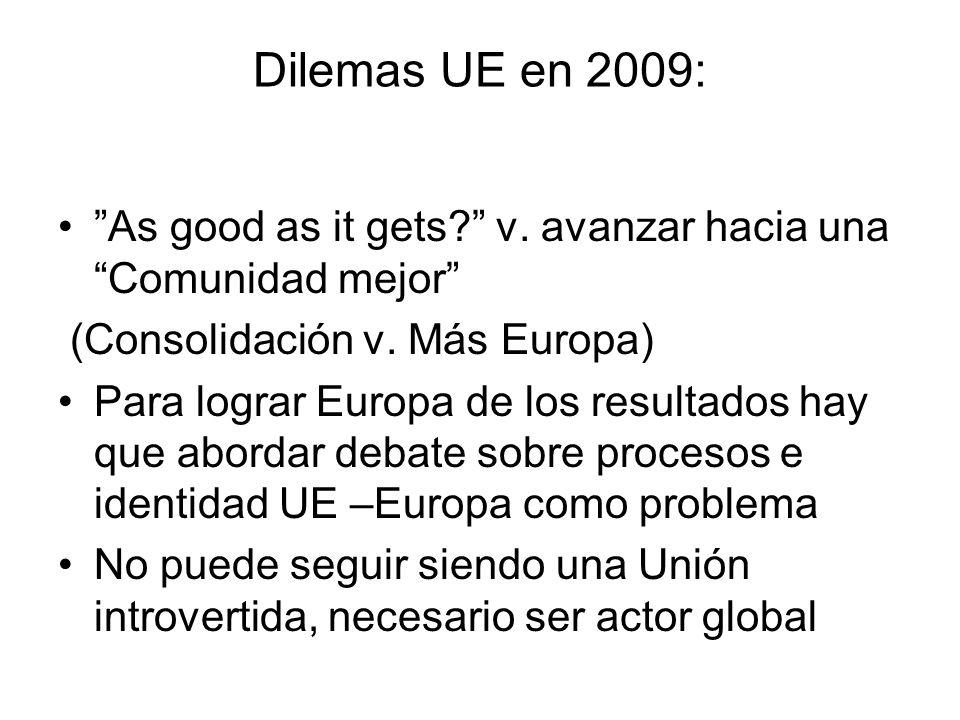 Dilemas UE en 2009: As good as it gets? v. avanzar hacia una Comunidad mejor (Consolidación v. Más Europa) Para lograr Europa de los resultados hay qu