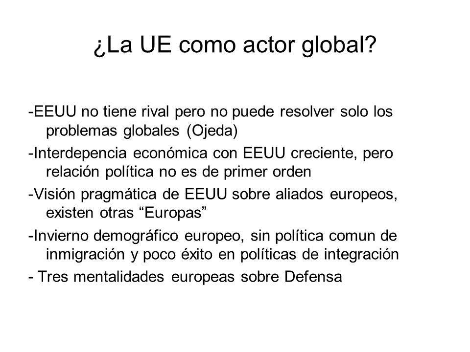 ¿La UE como actor global? -EEUU no tiene rival pero no puede resolver solo los problemas globales (Ojeda) -Interdepencia económica con EEUU creciente,