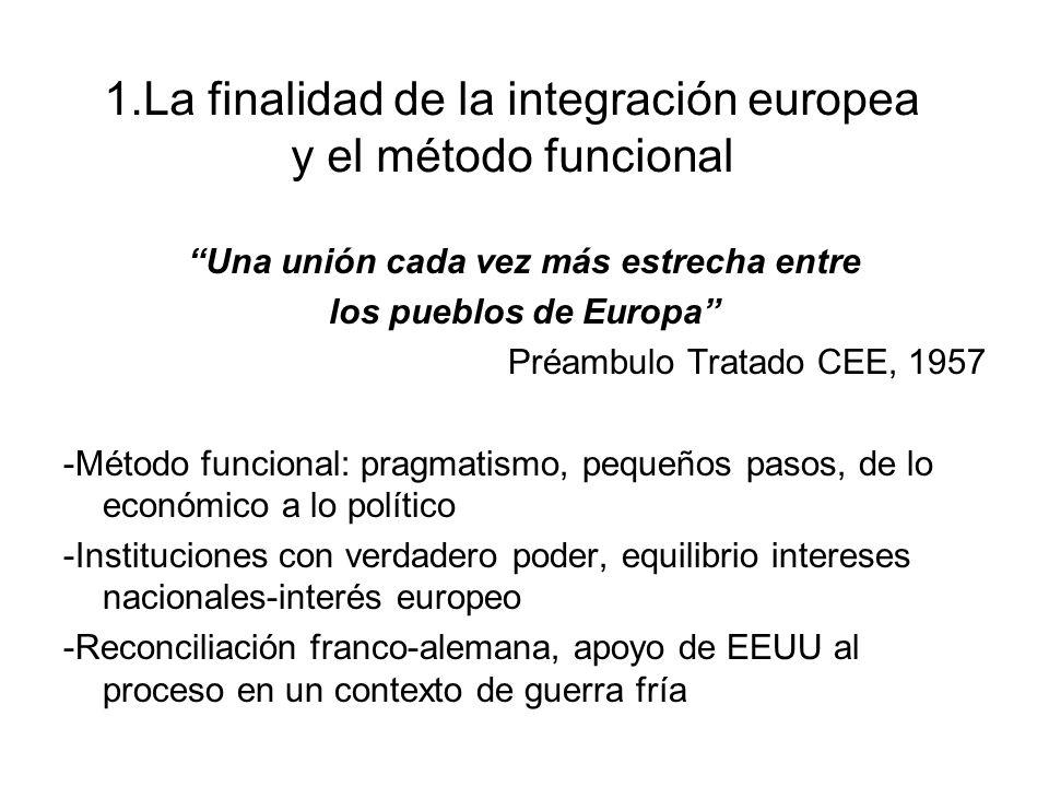 1.La finalidad de la integración europea y el método funcional Una unión cada vez más estrecha entre los pueblos de Europa Préambulo Tratado CEE, 1957