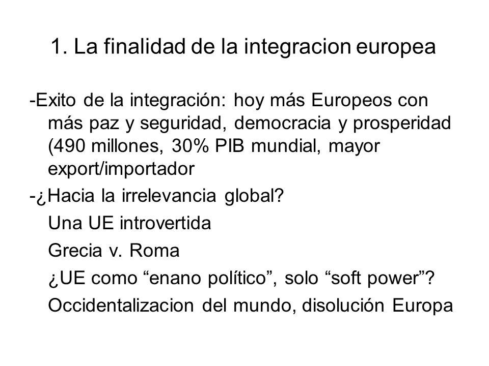 1. La finalidad de la integracion europea -Exito de la integración: hoy más Europeos con más paz y seguridad, democracia y prosperidad (490 millones,