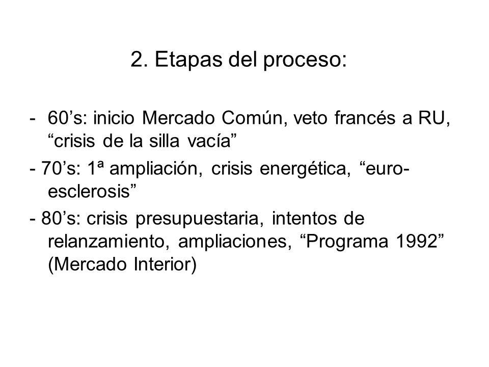 2. Etapas del proceso: -60s: inicio Mercado Común, veto francés a RU, crisis de la silla vacía - 70s: 1ª ampliación, crisis energética, euro- escleros