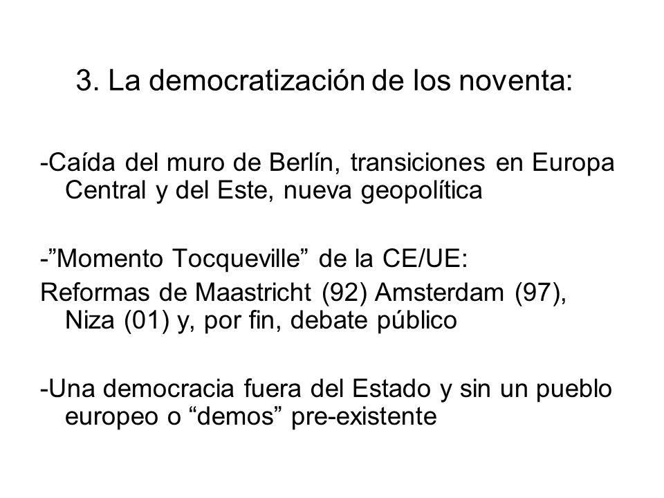 3. La democratización de los noventa: -Caída del muro de Berlín, transiciones en Europa Central y del Este, nueva geopolítica -Momento Tocqueville de