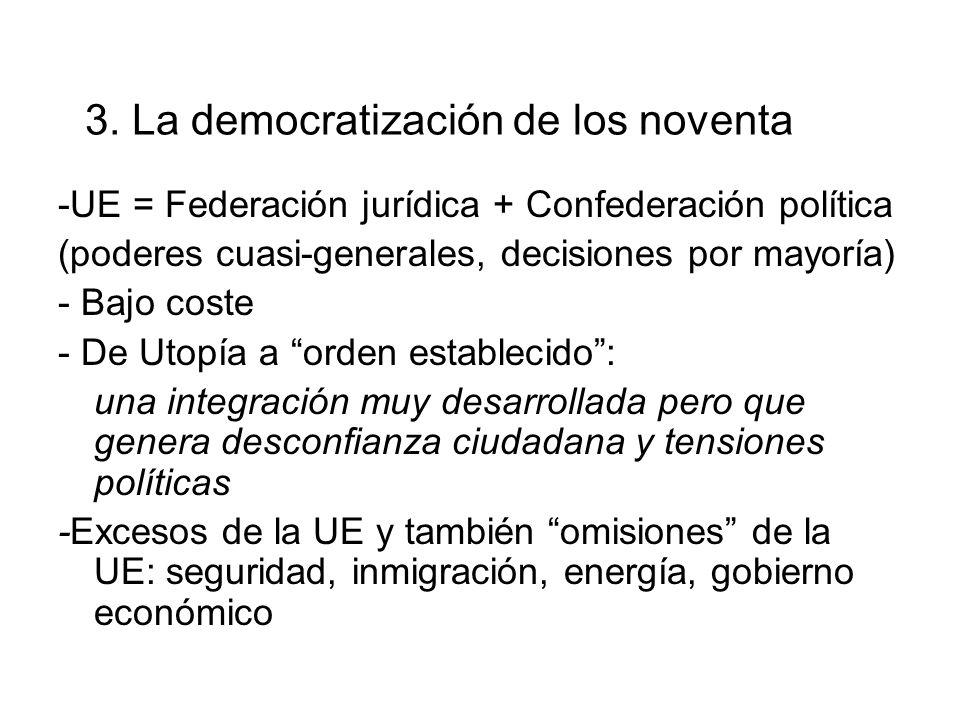 3. La democratización de los noventa -UE = Federación jurídica + Confederación política (poderes cuasi-generales, decisiones por mayoría) - Bajo coste