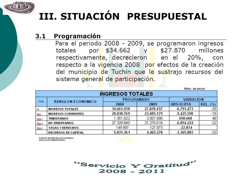 III. SITUACIÓN PRESUPUESTAL 3.1 Programación Para el periodo 2008 - 2009, se programaron ingresos totales por $34.662 y $27.870 millones respectivamen