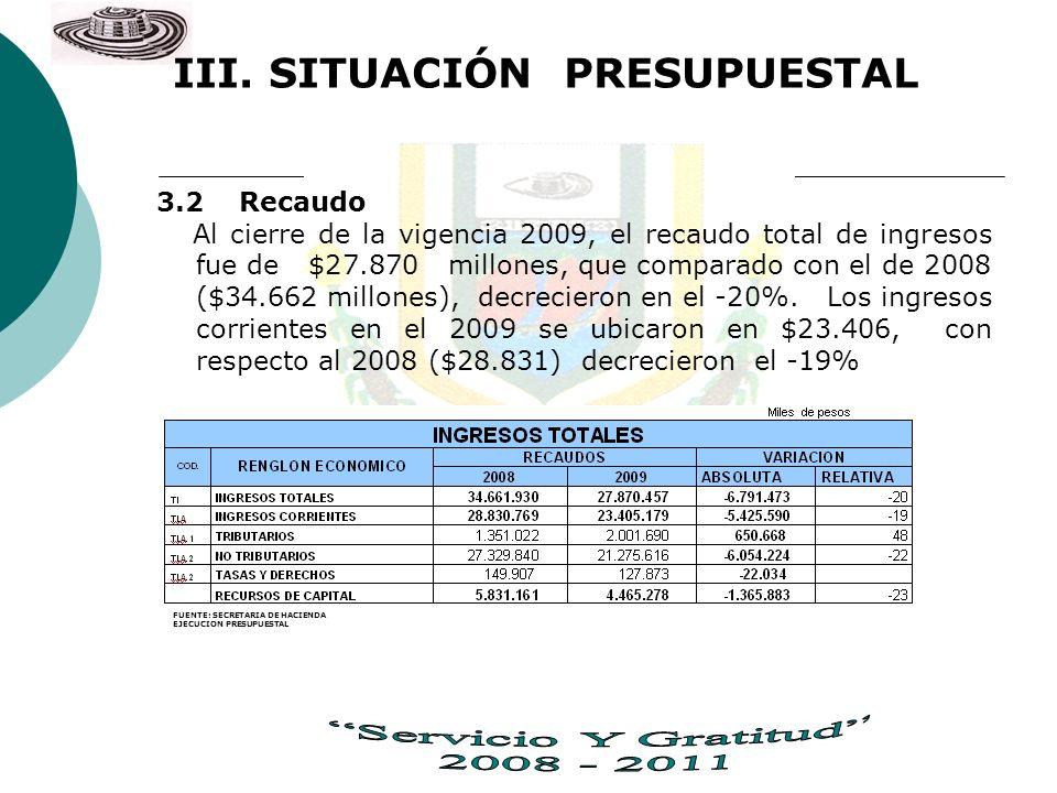 III. SITUACIÓN PRESUPUESTAL 3.2 Recaudo Al cierre de la vigencia 2009, el recaudo total de ingresos fue de $27.870 millones, que comparado con el de 2