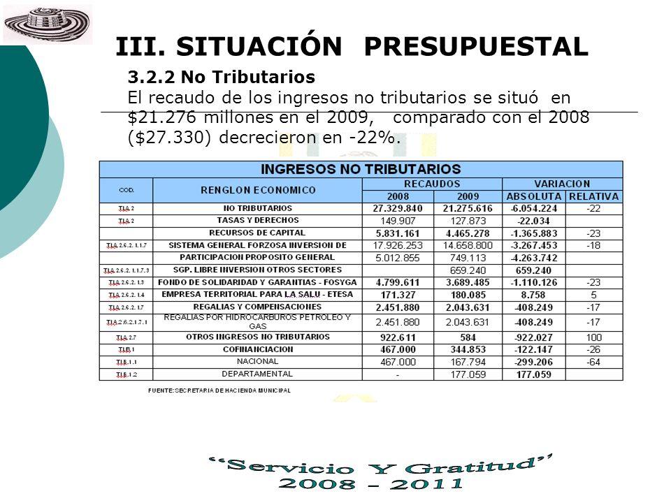 III. SITUACIÓN PRESUPUESTAL 3.2.2 No Tributarios El recaudo de los ingresos no tributarios se situó en $21.276 millones en el 2009, comparado con el 2
