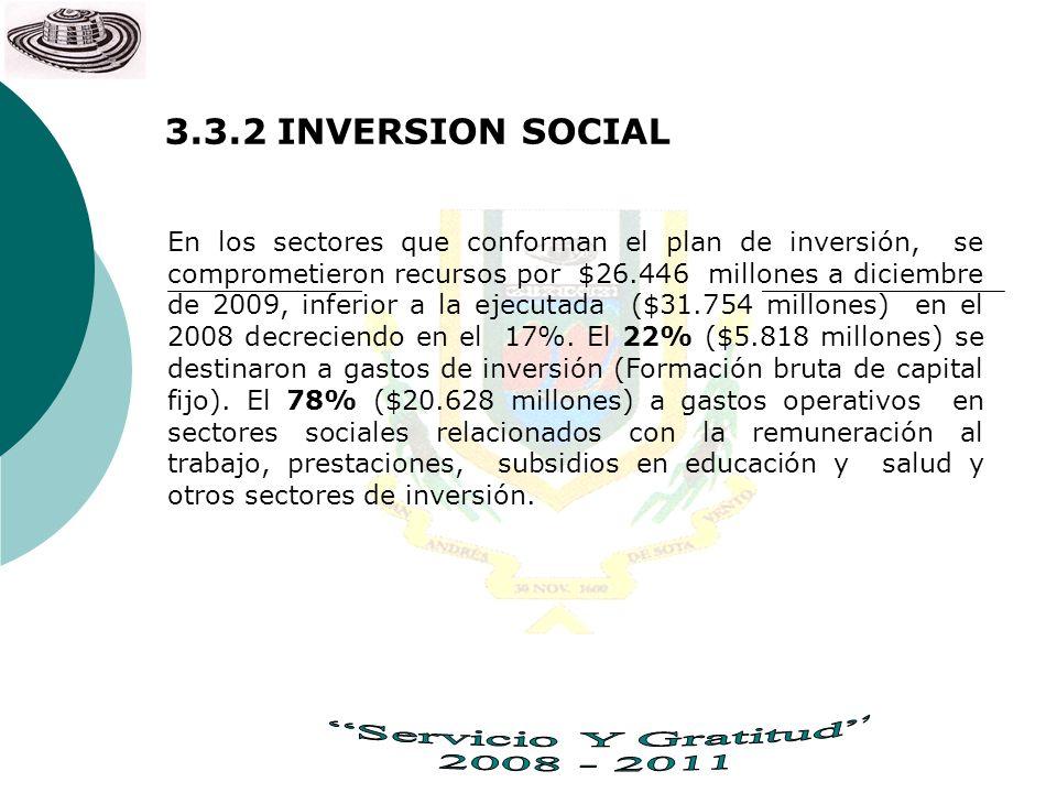 3.3.2 INVERSION SOCIAL En los sectores que conforman el plan de inversión, se comprometieron recursos por $26.446 millones a diciembre de 2009, inferi