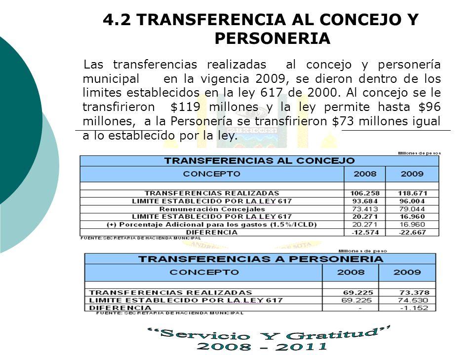 4.2 TRANSFERENCIA AL CONCEJO Y PERSONERIA Las transferencias realizadas al concejo y personería municipal en la vigencia 2009, se dieron dentro de los