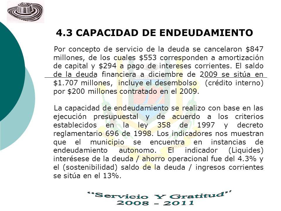 4.3 CAPACIDAD DE ENDEUDAMIENTO Por concepto de servicio de la deuda se cancelaron $847 millones, de los cuales $553 corresponden a amortización de cap