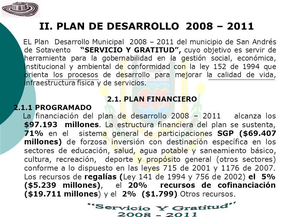II. PLAN DE DESARROLLO 2008 – 2011 EL Plan Desarrollo Municipal 2008 – 2011 del municipio de San Andrés de Sotavento SERVICIO Y GRATITUD, cuyo objetiv