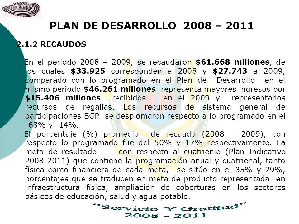 PLAN DE DESARROLLO 2008 – 2011 2.1.2 RECAUDOS En el periodo 2008 – 2009, se recaudaron $61.668 millones, de los cuales $33.925 corresponden a 2008 y $