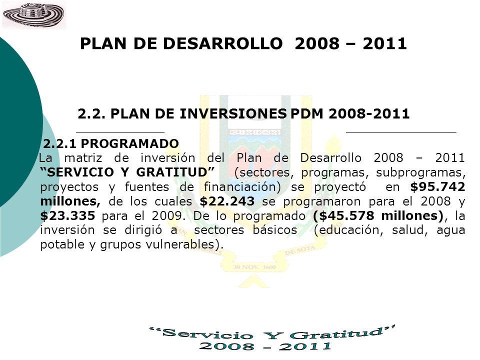 PLAN DE DESARROLLO 2008 – 2011 2.2.2 EJECUCION En la misma forma, en el periodo 2008 – 2009, la inversión del plan de desarrollo se ejecuto en $58.199 millones, de los cuales $31.754 corresponden al 2008 y $26.446 al 2009, con relación a lo programado ($45.578 millones) superándose en el 27%.