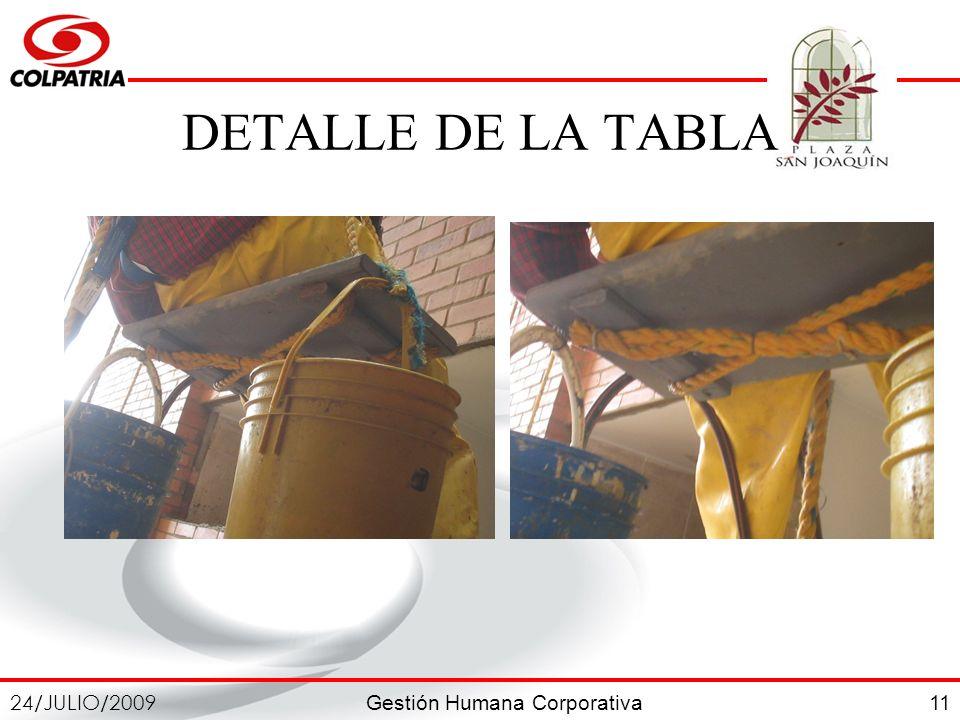 Gestión Humana Corporativa 24/JULIO/2009 11 DETALLE DE LA TABLA