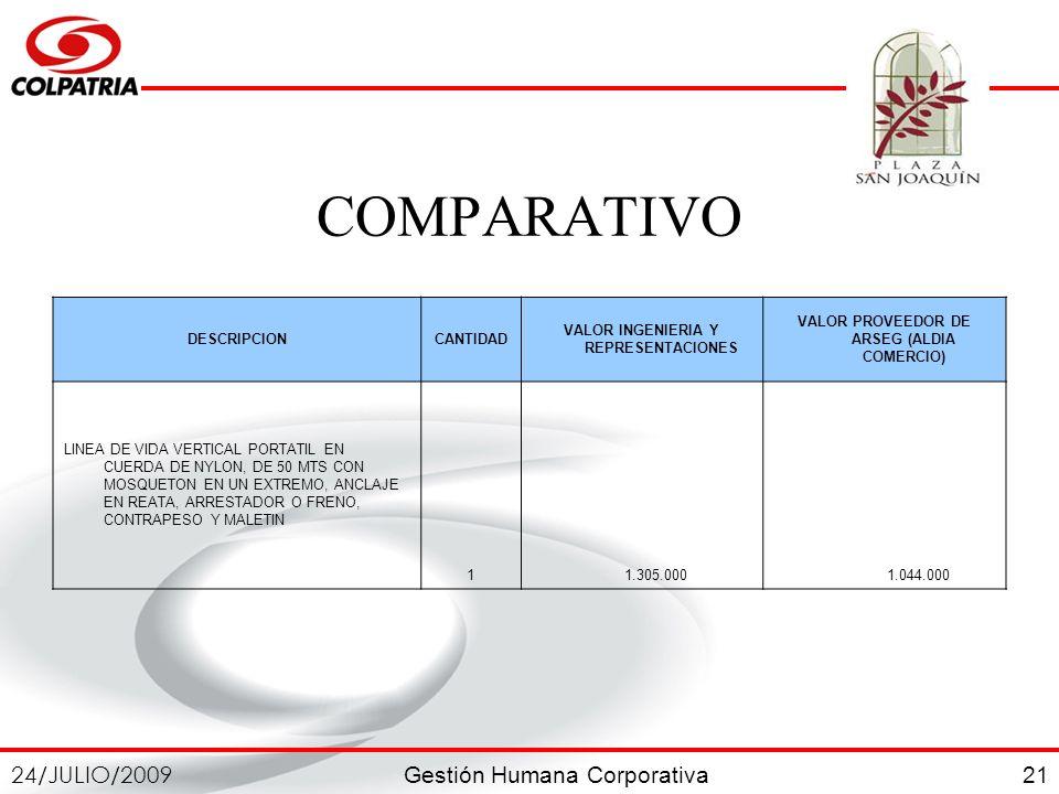Gestión Humana Corporativa 24/JULIO/2009 21 COMPARATIVO DESCRIPCIONCANTIDAD VALOR INGENIERIA Y REPRESENTACIONES VALOR PROVEEDOR DE ARSEG (ALDIA COMERC