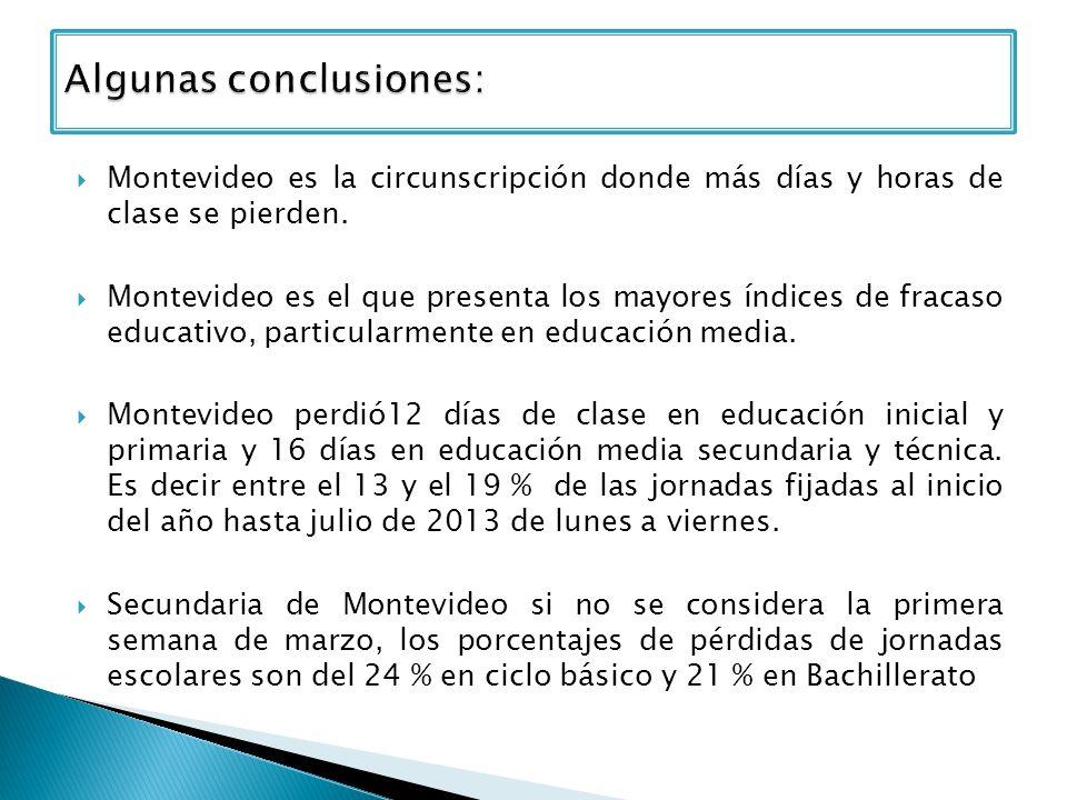 Montevideo es la circunscripción donde más días y horas de clase se pierden.