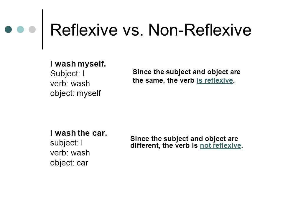 Reflexive vs. Non-Reflexive I wash myself. Subject: I verb: wash object: myself I wash the car. subject: I verb: wash object: car Since the subject an