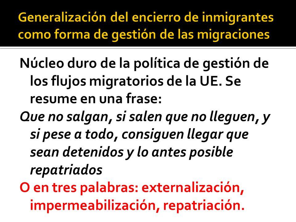 Núcleo duro de la política de gestión de los flujos migratorios de la UE.