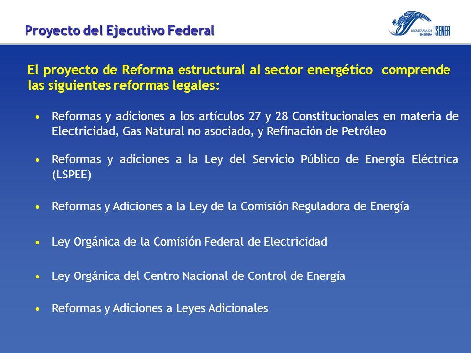 Con el proyecto de Reforma se plantea: 1.Preservar el Servicio Público de Energía Eléctrica en manos del Estado.