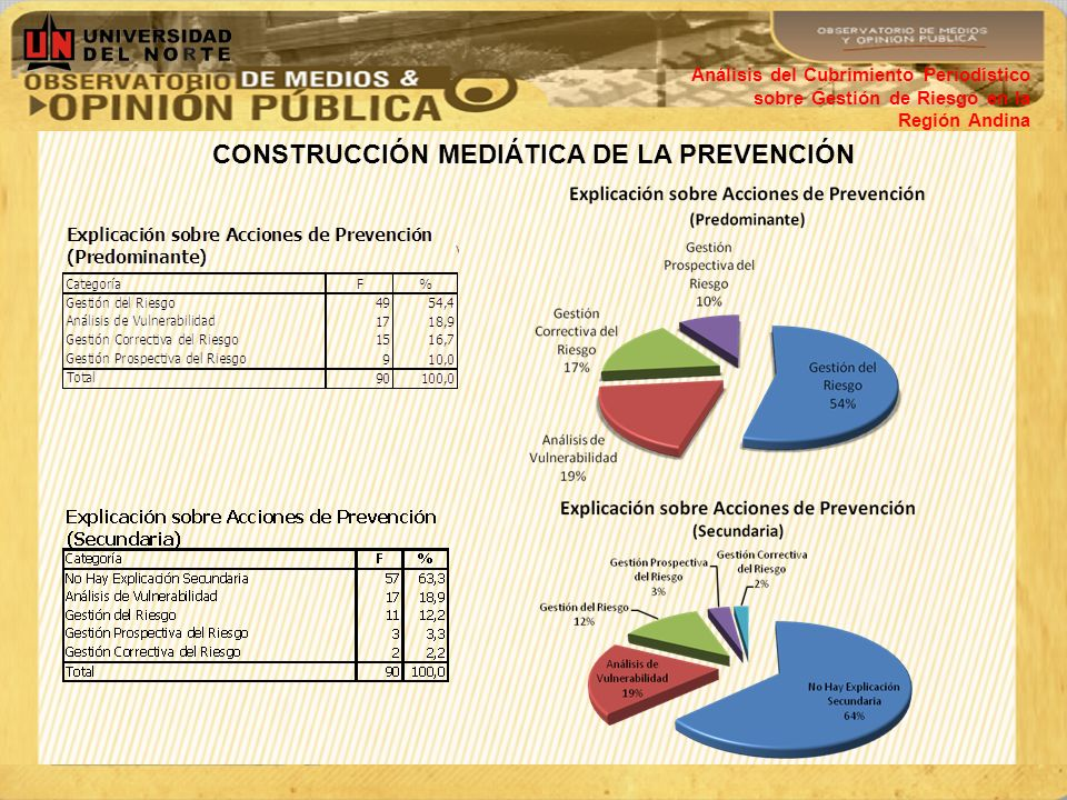 CONSTRUCCIÓN MEDIÁTICA DE LA PREVENCIÓN Análisis del Cubrimiento Periodístico sobre Gestión de Riesgo en la Región Andina