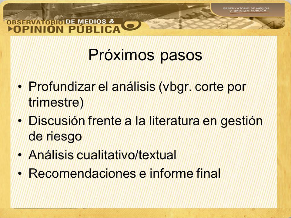 Prόximos pasos Profundizar el análisis (vbgr. corte por trimestre) Discusión frente a la literatura en gestión de riesgo Análisis cualitativo/textual