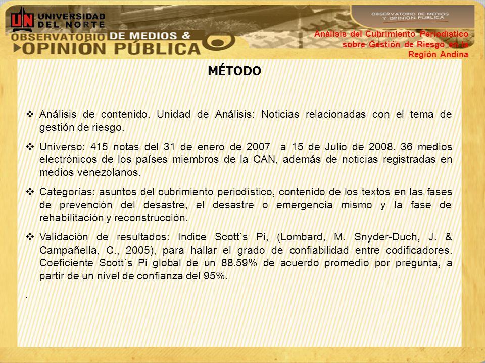 Análisis del Cubrimiento Periodístico sobre Gestión de Riesgo en la Región Andina MÉTODO Análisis de contenido. Unidad de Análisis: Noticias relaciona