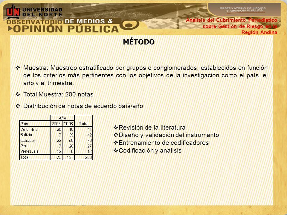 Análisis del Cubrimiento Periodístico sobre Gestión de Riesgo en la Región Andina MÉTODO Muestra: Muestreo estratificado por grupos o conglomerados, e