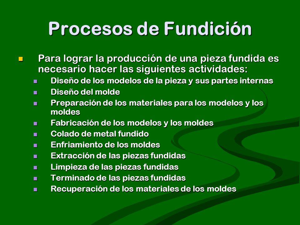 Procesos de Fundición Para lograr la producción de una pieza fundida es necesario hacer las siguientes actividades: Para lograr la producción de una p