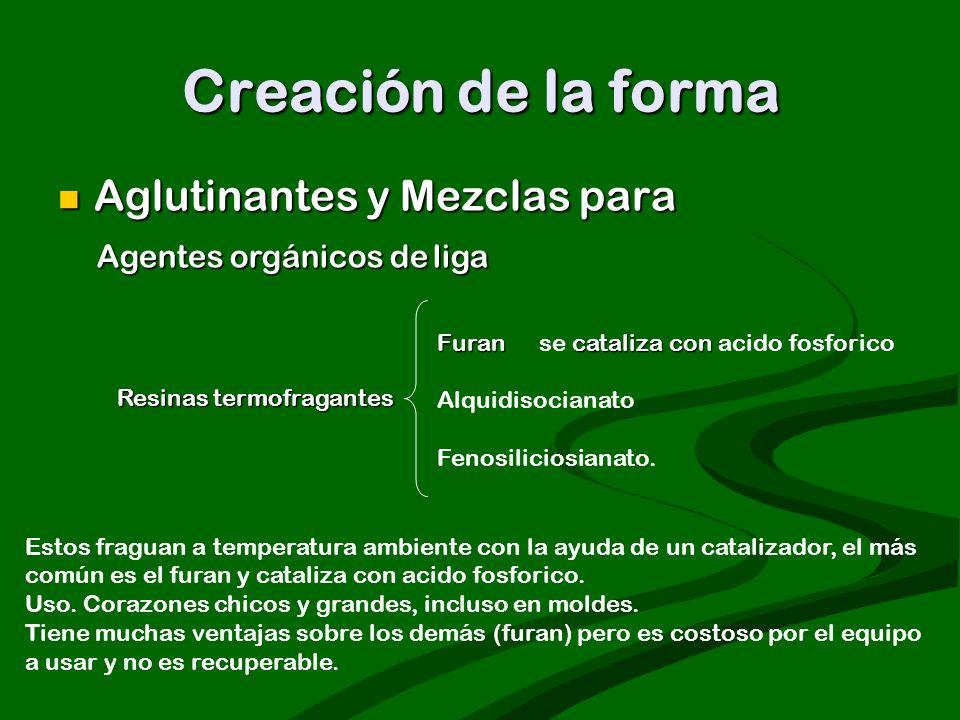 Creación de la forma Aglutinantes y Mezclas para Aglutinantes y Mezclas para Agentesorgánicosdeliga Agentes orgánicos de liga Resinastermofragantes Re