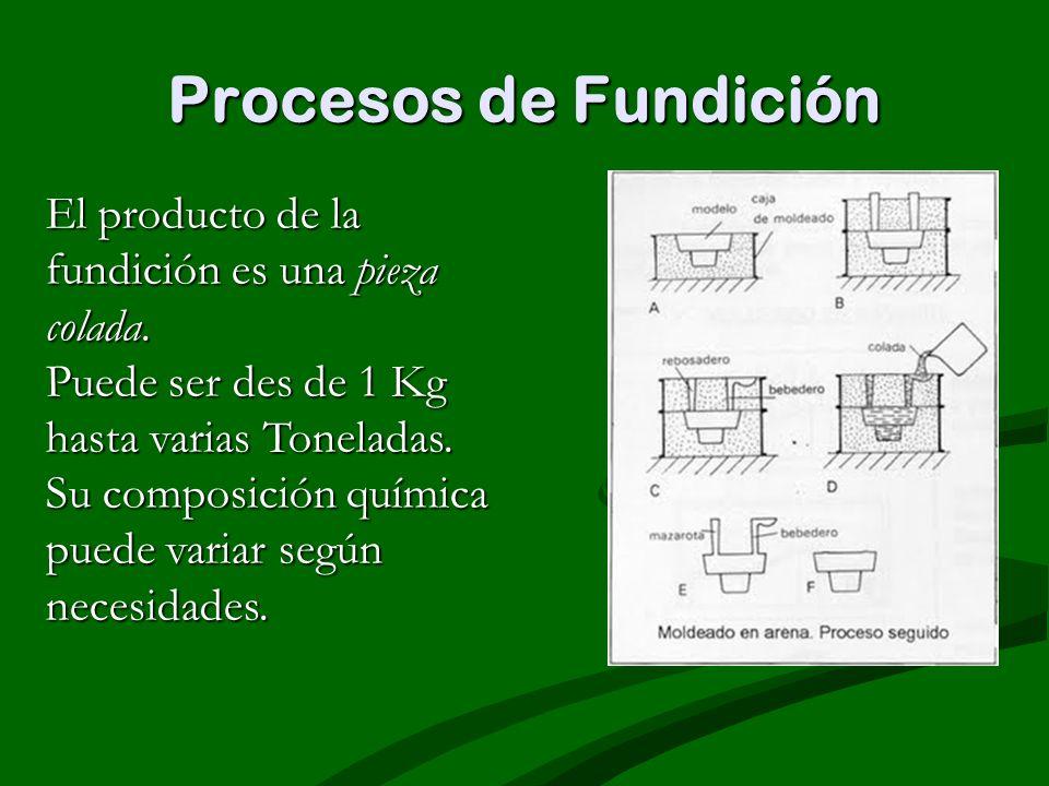 Procesos de Fundición El producto de la fundición es una pieza colada. Puede ser des de 1 Kg hasta varias Toneladas. Su composición química puede vari