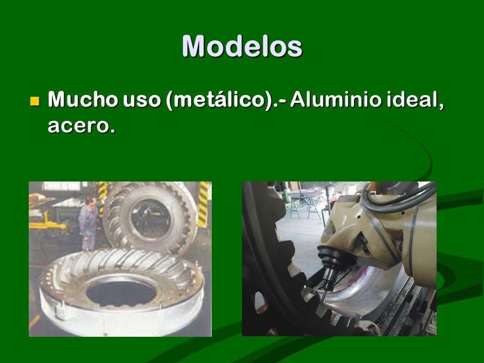Modelos Mucho uso (metálico).- Aluminio ideal, acero. Mucho uso (metálico).- Aluminio ideal, acero.