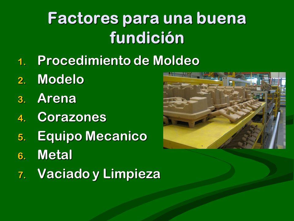 Factores para una buena fundición 1. Procedimiento de Moldeo 2. Modelo 3. Arena 4. Corazones 5. Equipo Mecanico 6. Metal 7. Vaciado y Limpieza