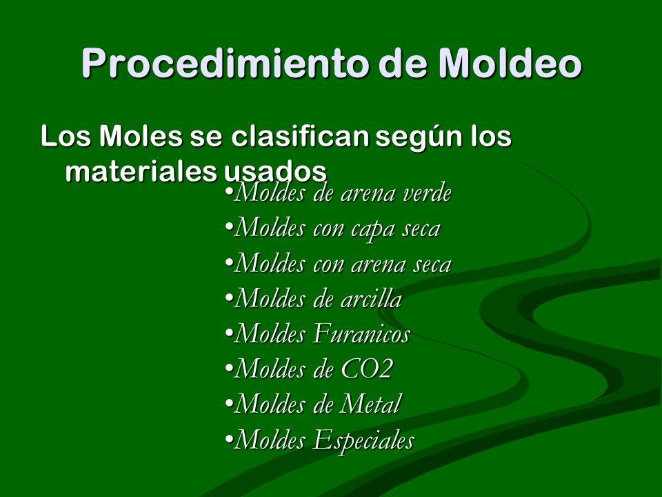 Procedimiento de Moldeo Los Moles se clasifican según los materiales usados Moldes de arena verdeMoldes de arena verde Moldes con capa secaMoldes con