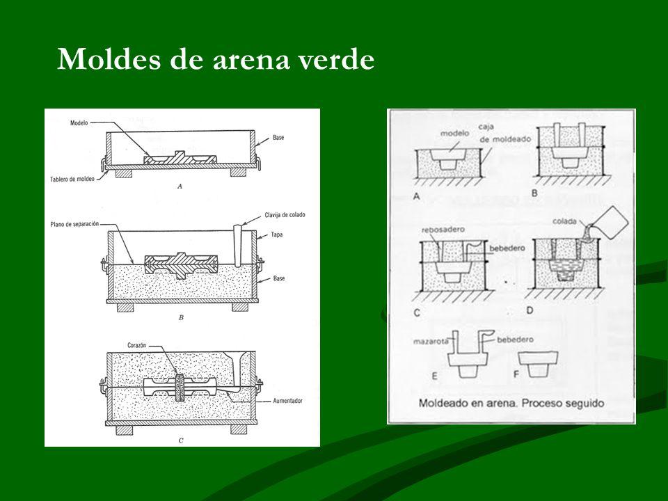 Modelos Debe tener ángulos de salida, ángulos mínimos con la dirección de desmoldeo (la dirección en la que se extraerá el modelo), con objeto de no dañar el molde de arena durante su extracción.