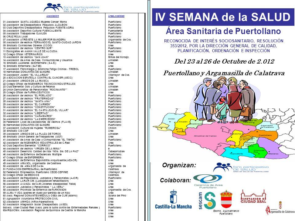 Área Sanitaria de Puertollano RECONOCIDA DE INTERÉS SOCIOSANITARIO, RESOLUCIÓN 353/2012, POR LA DIRECCIÓN GENERAL DE CALIDAD, PLANIFICACIÓN, ORDENACIÓN E INSPECCIÓN Del 23 al 26 de Octubre de 2.012 Puertollano y Argamasilla de Calatrava IV SEMANA de la SALUD Organizan: Colaboran: Asociación 01 Asociación SANTA AGUEDA Mujeres Cáncer Mama 02 Asociación de Discapacitados Psíquicos ALDABON 03 Club Deportivo Discapacitados Psíquicos FUENTE AGRIA 04 Asociación Deportivo Cultural FUENCALIENTE 05 Asociación Trabajadores OJAILEN 06 CRUZ ROJA Local 07 Asociación ATRÉVETE LA MUJER POR BANDERA 08 Asociación de vecinos FERNANDO EL SANTO-CIUDAD JARDIN 09 Sindicato Comisiones Obreras (CCOO) 10 Asociación de Vecinos CENTRO SUR 11 Ecologistas en Acción VALLE DE ALCUDIA 12 Colegio Oficial VETERINARIOS 13 Asociación de Vecinos SAN JUAN 14 Asociación de Amas de Casa, Consumidores y Usuarios 15 Sindicato Auxiliares de Enfermería (S.A.E.) 16 Sindicato Enfermería (SATSE) 17 Asociación Fibromialgia y Síndrome Fatiga Crónica - TREBOL 18 Hermandad DONANTES DE SANGRE 19 Asociación Juvenil EL VILLAREJO 20 ASOCIACION ESPAÑOLA CONTRA EL CANCER (AECC) 21 Asociación AMIGOS DE LA MUSICA 22 Colegio Oficial de INGENIEROS TECNICOS INDUSTRIALES 23 Club Elemental Ocio y Cultura de Petanca 24 Unión Democrática de Pensionistas ROCINANTE 25 Colegio Oficial de FARMACEUTICOS 26 Asociación de Vecinos EL POBLADO 27 Asociación de Vecinos FRATERNIDAD 28 Asociación de Vecinos SANTA ANA 29 Asociación de Vecinos EL CARMEN 30 Asociación de Vecinos CONSTITUCIÓN 31 Asociación de Vecinos EL CASTILLEJO-EL VILLAR 32 Asociación de Vecinos LIBERTAD 33 Asociación de Vecinos CAÑAMARES 34 Asociación de Vecinos LAS MERCEDES 35 Federación Local de Asociaciones de Vecinos (FLAVE) 36 Hermandad DONANTES DE SANGRE 37 Asociación Cultural de mujeres RUMBROSA 38 Sindicato CSI-CSIF 39 Asociación AMIGOS DE LA PLAZA DE TOROS 49 Sindicato Unión General de Trabajadores (UGT) 41 Asociación de Amas de Casa y Consumidores EL TIMÓN 42 Asociaci