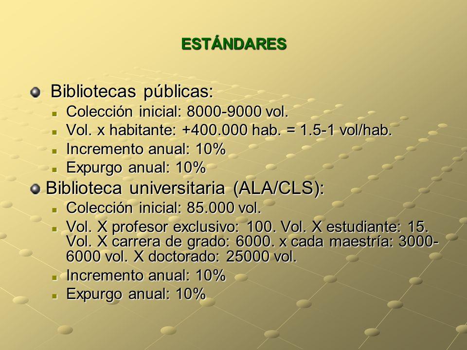 ESTÁNDARES Bibliotecas públicas: Bibliotecas públicas: Colección inicial: 8000-9000 vol. Colección inicial: 8000-9000 vol. Vol. x habitante: +400.000