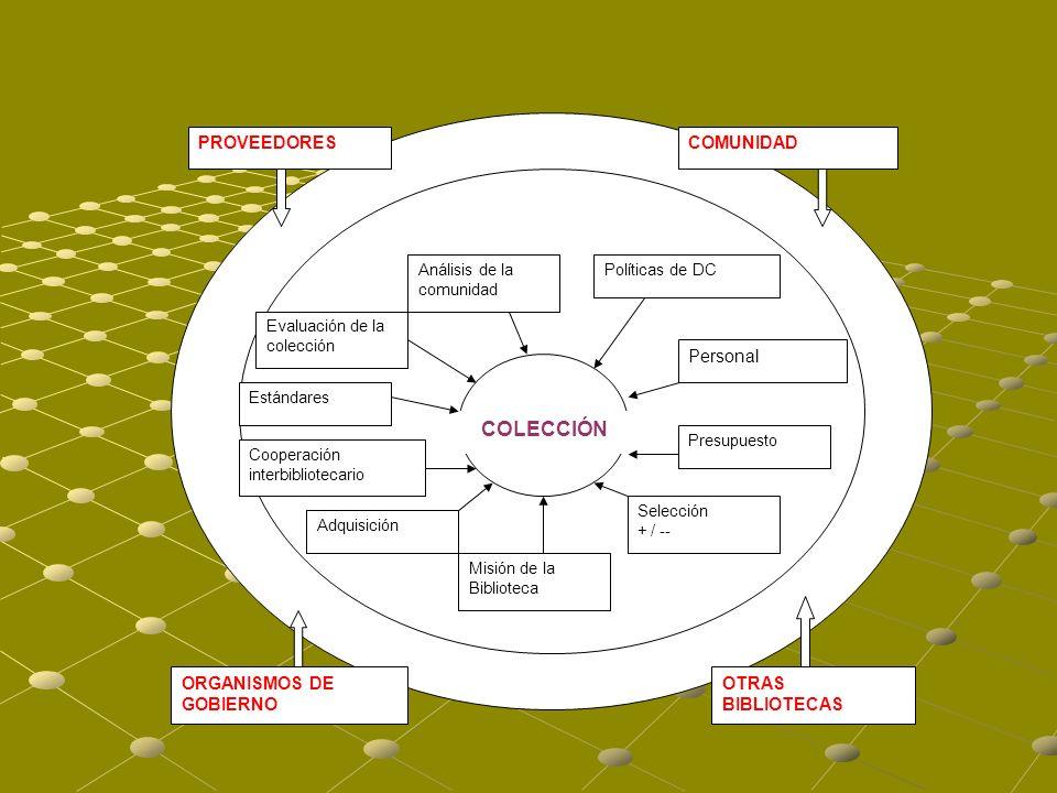 COMUNIDADPROVEEDORES ORGANISMOS DE GOBIERNO OTRAS BIBLIOTECAS COLECCIÓN Análisis de la comunidad Políticas de DC Personal Presupuesto Selección + / --